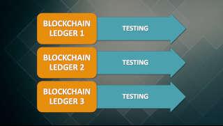 Choosing Your Blockchain Ledger 2
