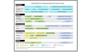 EEA Enterprise Ethereum Client Specification V2